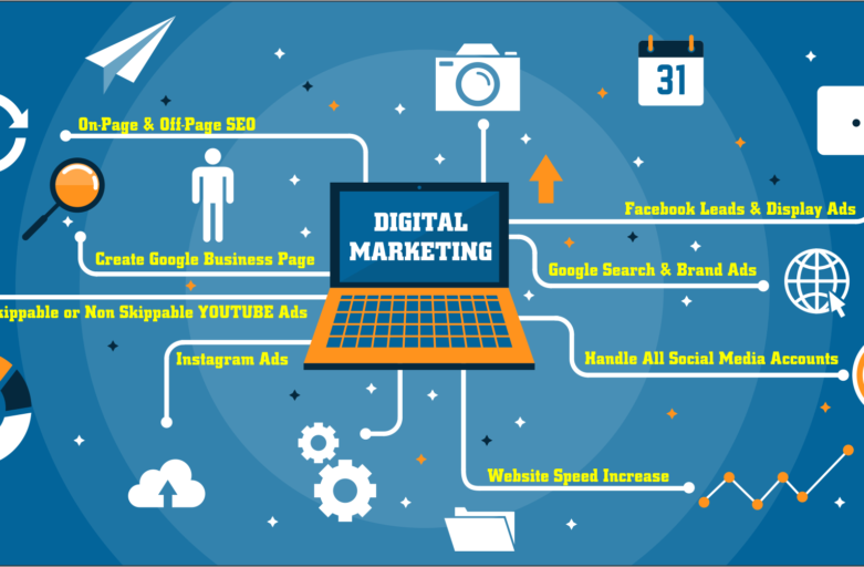 Best Digital Marketing SEO Company in Dehradun Uttarakhand