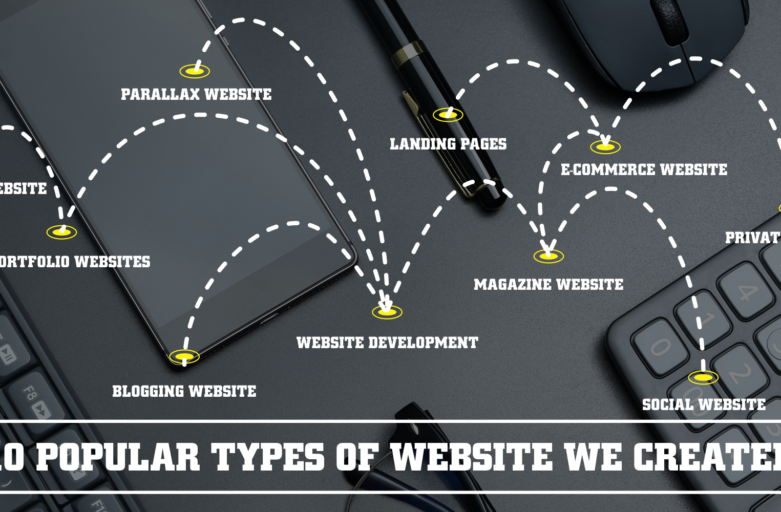 Top Best Web Developer Company In Dehradun